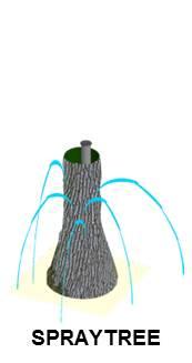 ACTION TREE spraytree